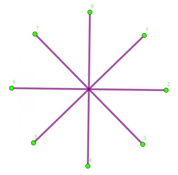 Star Polygon {8,4}